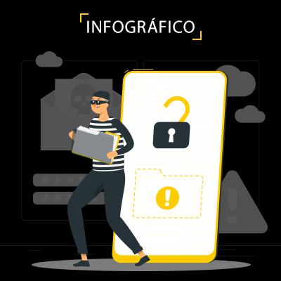[INFOGRÁFICO] 5 ataques cibernéticos comuns nas empresas e como se proteger deles